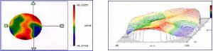 Zygo plot of foam core silicon mirror at −178º